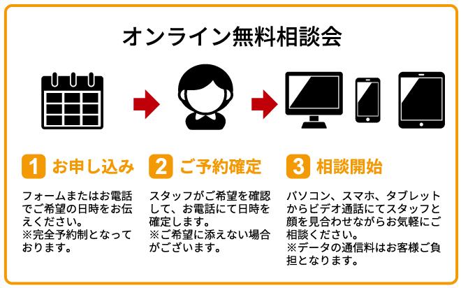 online_soudankai